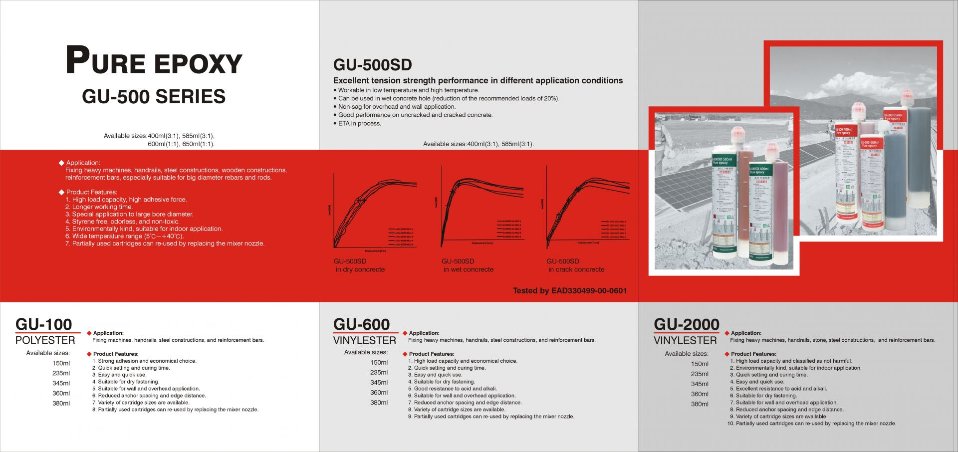injection chemical anchor catalogue