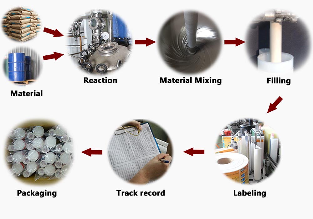 Process of production