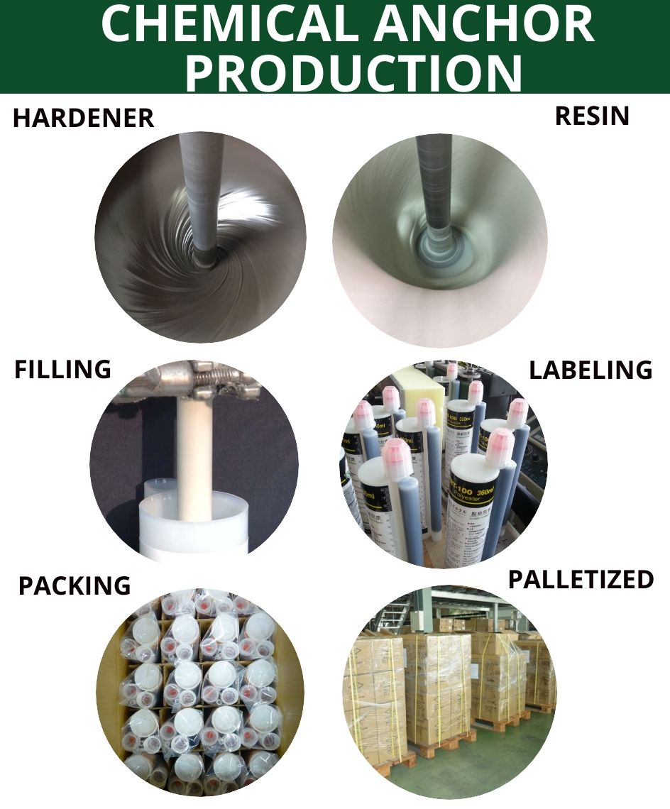 Professional manufacturer for injection chemical mortar